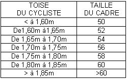 tableau_taille_cadre